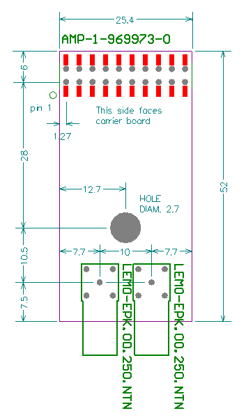 Mechanical lay-out of Universal I/O Module